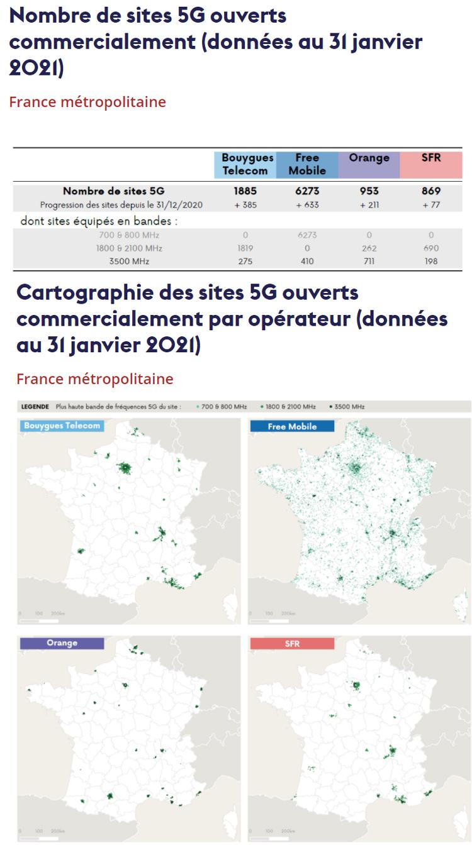 5G : Près de 10 000 sites sont ouverts commercialement en France