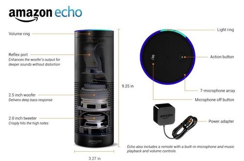 Amazon Echo : une enceinte  dotée d'un assistant personnel