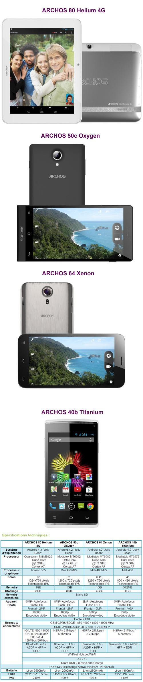 ARCHOS élargit sa gamme de produits 3G / 4G