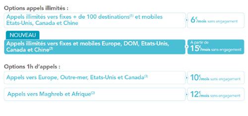 Bouygues Telecom lance une option d'appels illimités fixes et mobiles vers l'étranger