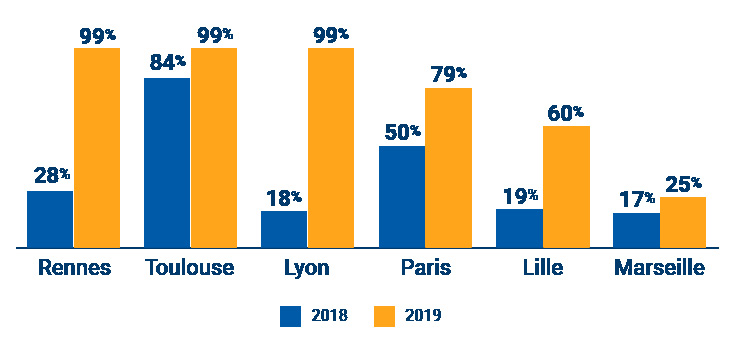Couverture 4G dans le métro : des promesses non tenues à Paris, Lille et Marseille ?