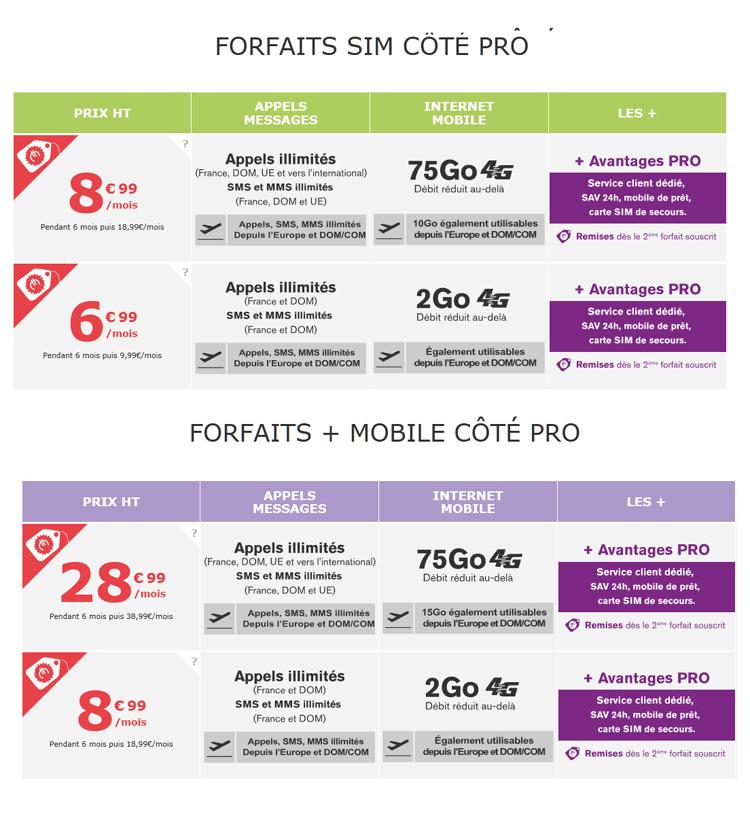 La Poste Mobile lance sa gamme de forfaits pour les professionnels