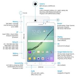 Galaxy Tab S2 : des tablettes minces, puissantes et avec un lecteur d'empreintes