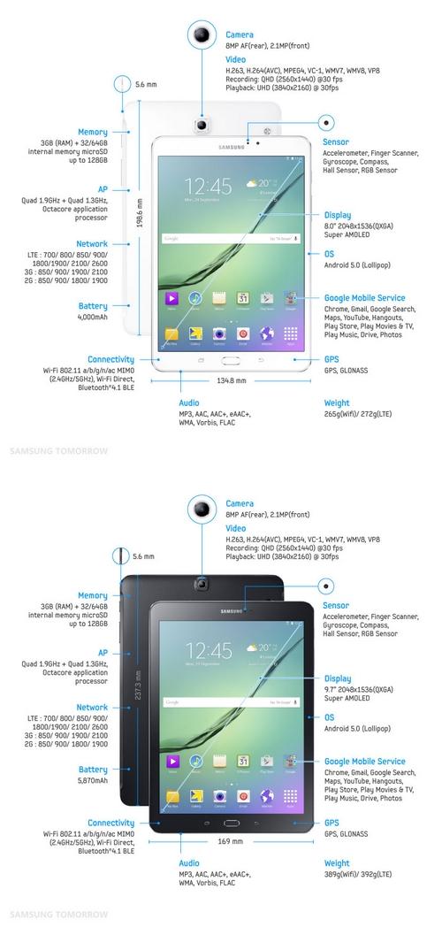 Galaxy Tab S2 : deux nouvelles tablettes haut de gamme pour rivaliser avec l'iPad Air