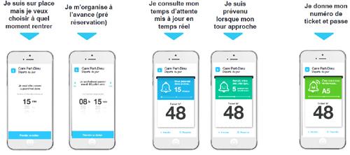 l 39 application mobile qui transforme la file d 39 attente en. Black Bedroom Furniture Sets. Home Design Ideas