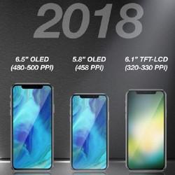 La nouvelle génération d'iPhone est en préparation avec 3 nouveaux modèles