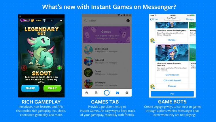 Messenger : le plein de nouveauté suite au F8