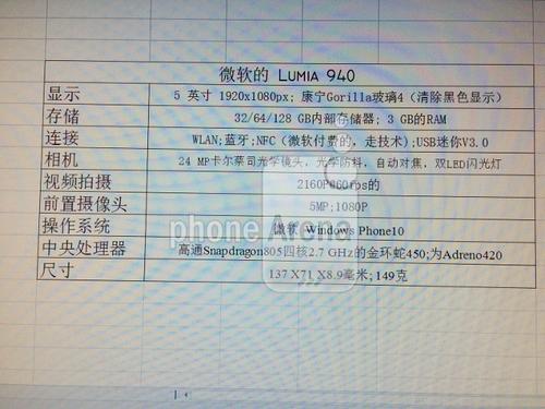Microsoft Lumia 940, le prochain haut de gamme sous Windows ?