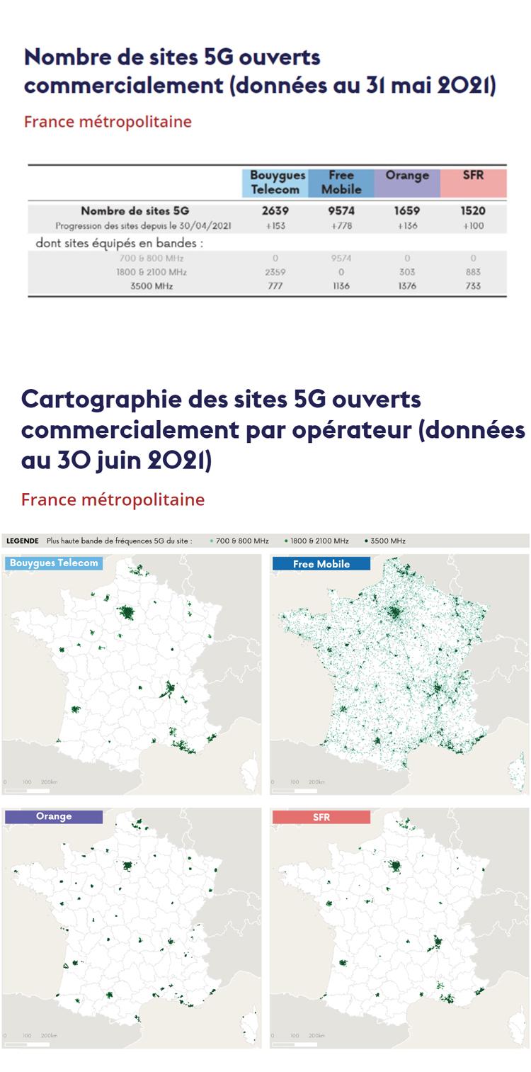 Plus de 16 800 sites ouverts en 5G fin juin
