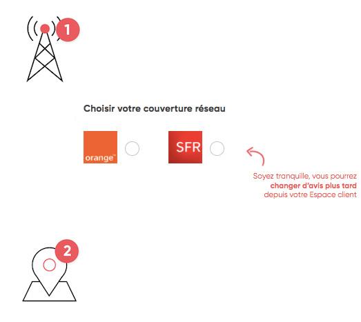 Prixtel permet de choisir son réseau entre SFR et Orange