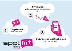 Quels sont les bienfaits d'une stratégie de Marketing mobile en entreprise ?
