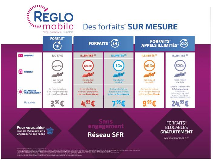 Réglo Mobile lance une nouvelle offre avec 40 Go d'Internet mobile à 9,95 € par mois