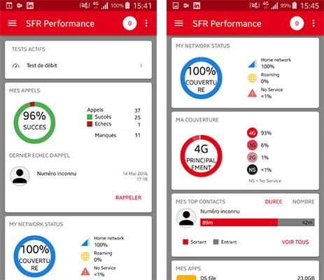 SFR veut prouver la performance de son réseau mobile