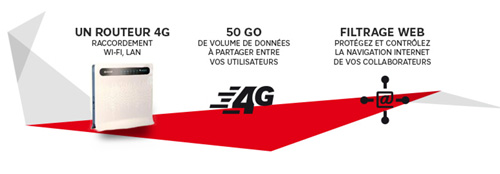SFR lance sa box 4G pour les entreprises