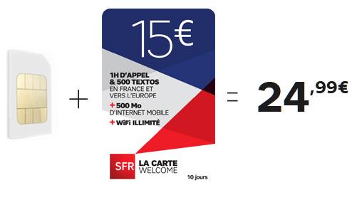 SFR lance une carte prépayée pour les touristes