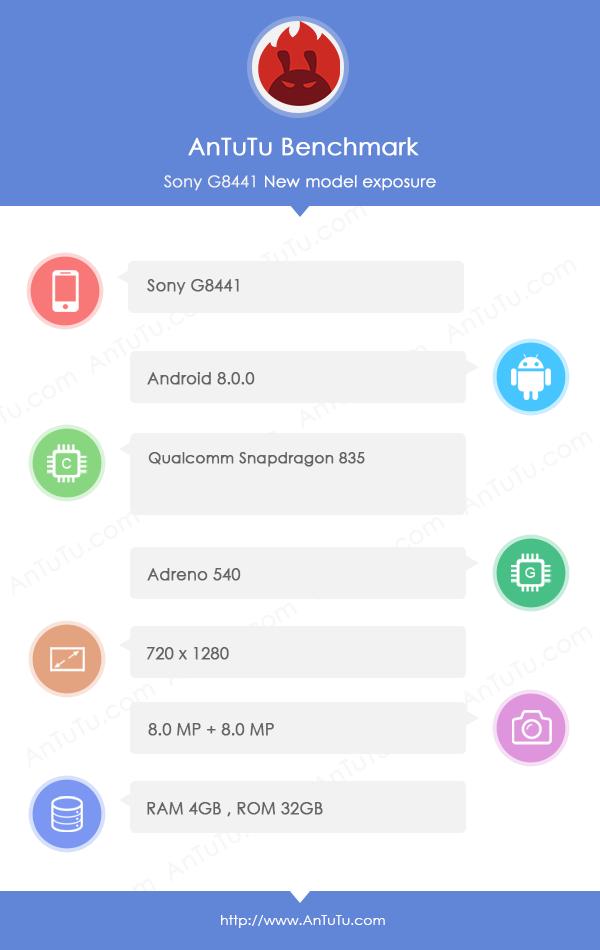 Sony prépare le G8441 : petit, puissant et avec Android ?