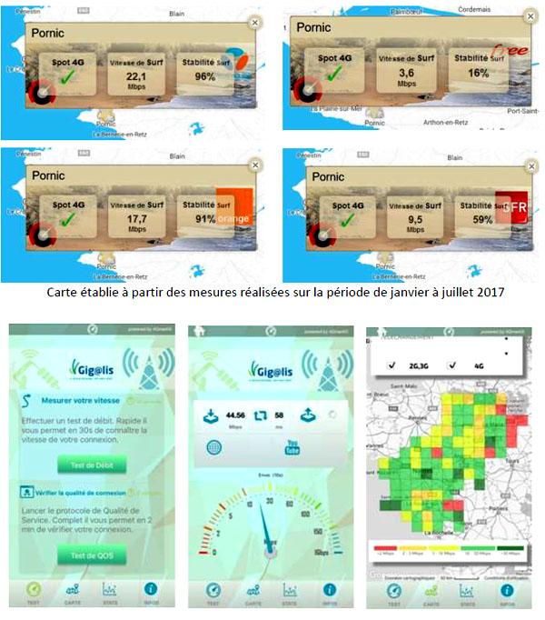 Podium des opérateurs mobiles issu des 70 000 mesures en Pays de la Loire