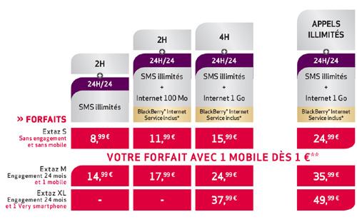 Virgin Mobile revoit sa gamme Extaz et baisse ses tarifs