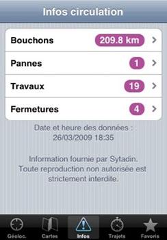 Paris Trafic : restez informé sur la circulation en Ile de France