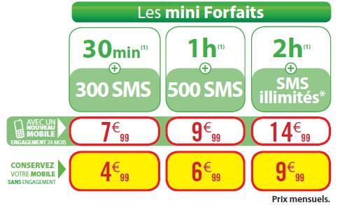 mini forfait 2h sms illimits sans engagement par auchan. Black Bedroom Furniture Sets. Home Design Ideas