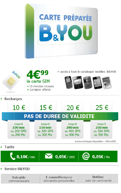 recharge mobile bouygues